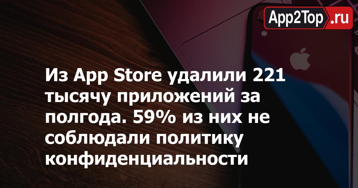 Из App Store удалили 221 тысячу приложений за полгода. 59% из них не соблюдали политику конфиденциальности