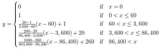 formula_piecewise