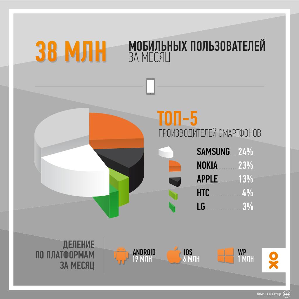 ok_socialmedia_infographic_08