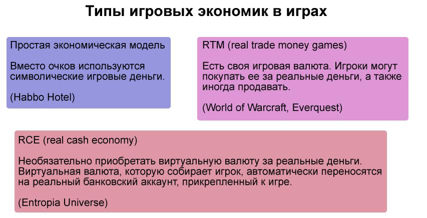 Типы игровых экономик