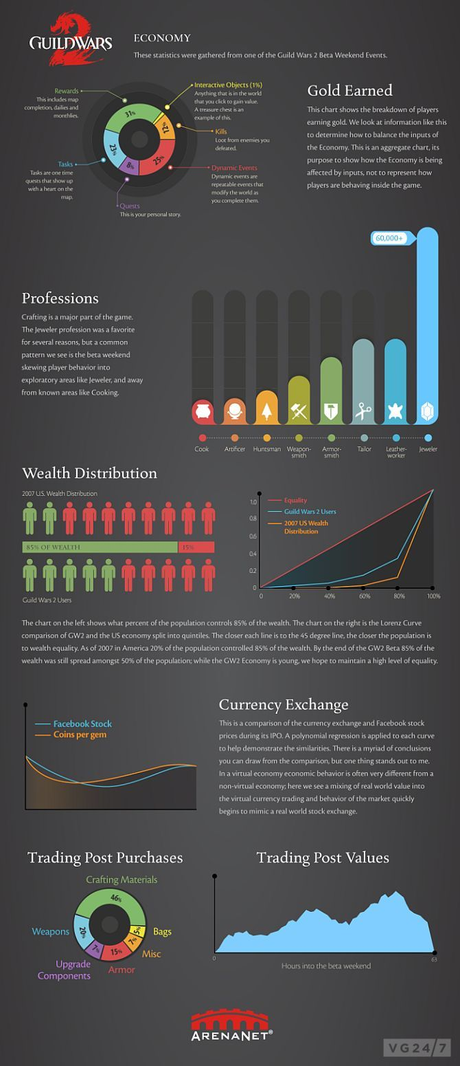 commerce-infographic-EN
