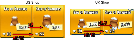 hayday_usuk_pricecomparison