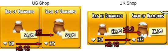 hayday_usuk_pricecomparison