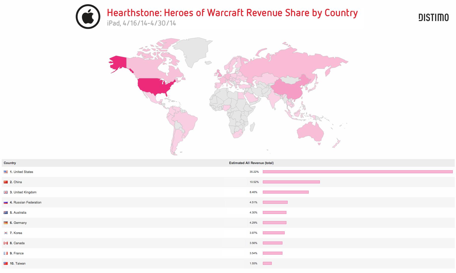 hearthstone-revenue-v2