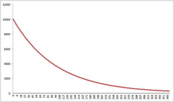 neg_exp_curve11