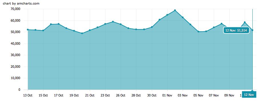 Снимок экрана 2014-12-26 в 20.21.39