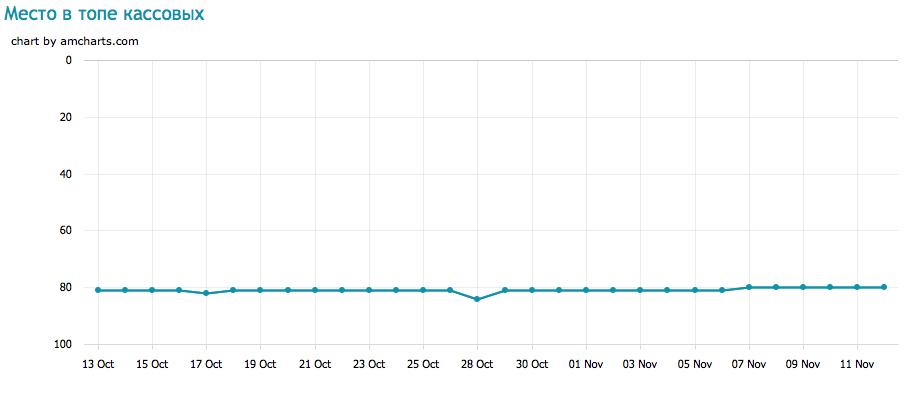 Снимок экрана 2014-12-26 в 20.21.52