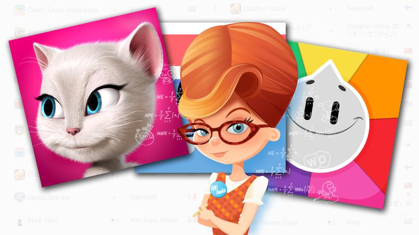 App Annie - игровой индекс за декабрь