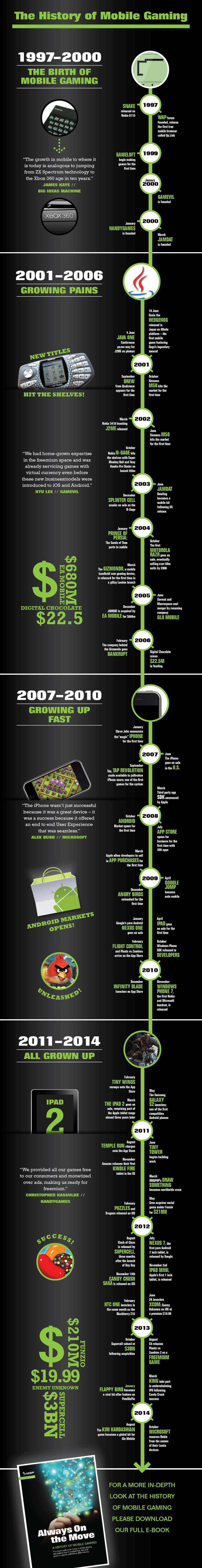 History_of_mobile_games_infographic