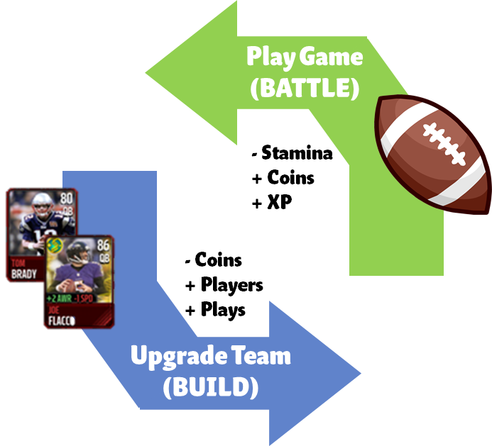 maddenmobile_5