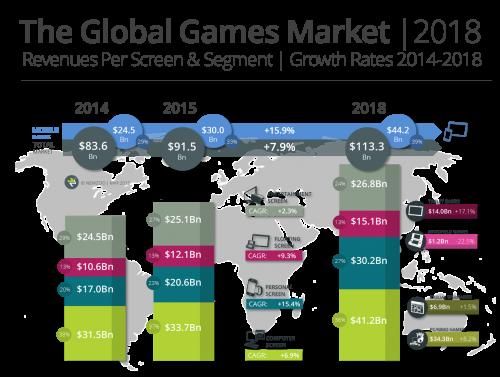 Newzoo_Global_Games_Market_2018_V1_Transparent