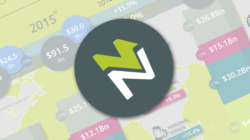 Рынок мобильных игр достигнет $44,2 млрд к 2018 году