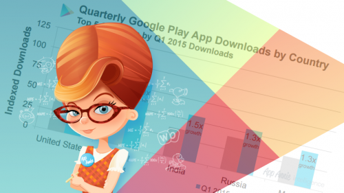 App-Annie-dohody-Google-Play-za-god-vy-rosli-na-40-protsentov (1)
