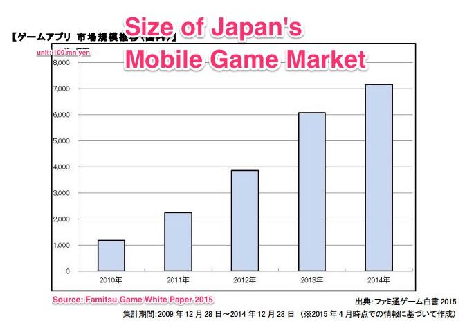 japan_game_market_size_famitsu_2