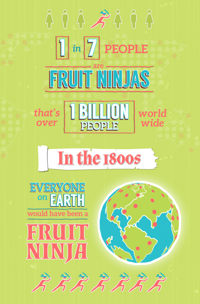 FN_5_infographic_one_million_00