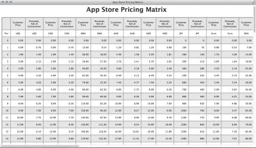 Pricing-Matrix-e1399748749332