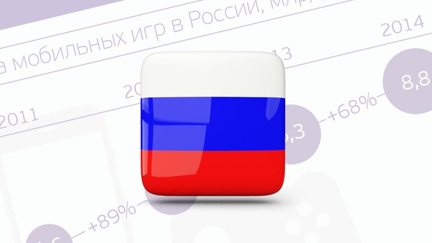 Рынок мобильных игр России достиг 8,8 млрд рублей