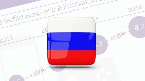 Ry-nok-mobil-ny-h-igr-Rossii-dostig-88-mlrd-rublej