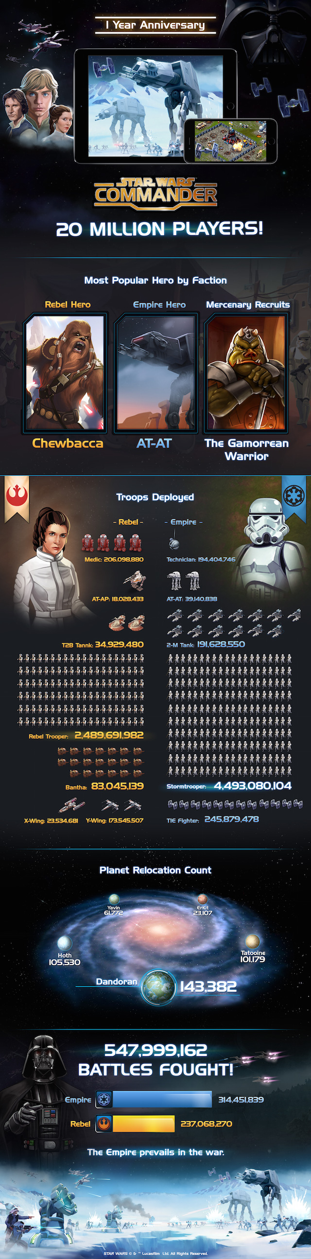 Star-Wars-Commander-Infographic1