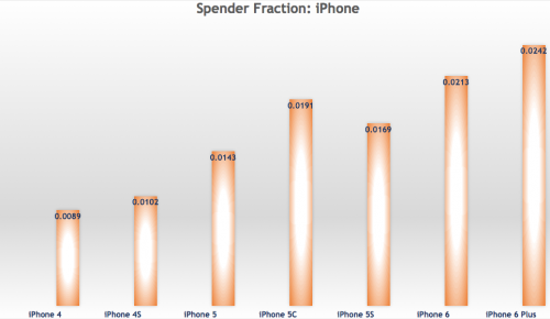 old-phones-monetize-table-1