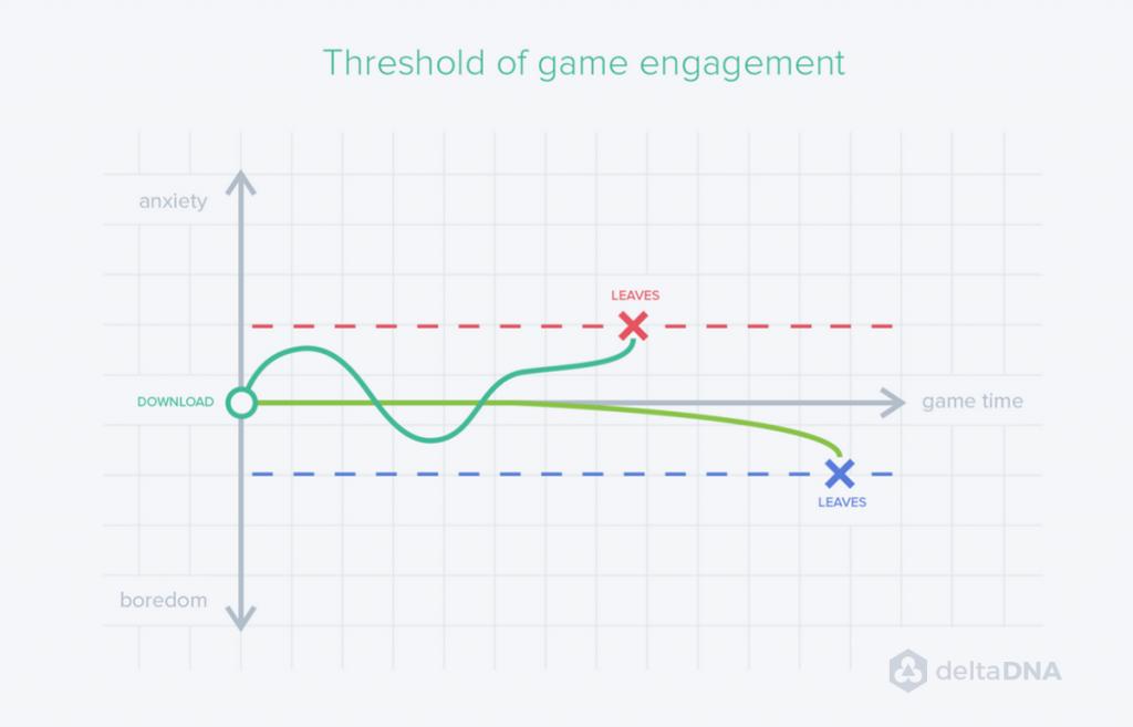 threshold-of-engagement-1024x657