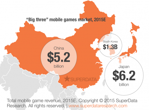 SuperData-Big-3-Asia-Mobile-Game-Countries-