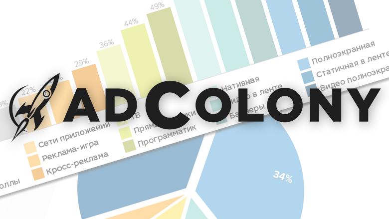 AdColony - главные рекламные каналы по тратам - социальные сети и видео