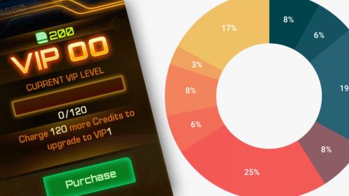 Playliner - какими бывают VIP-статусы в играх