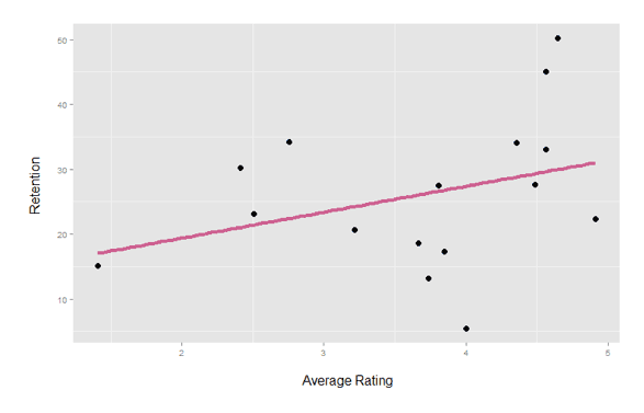 average-rating