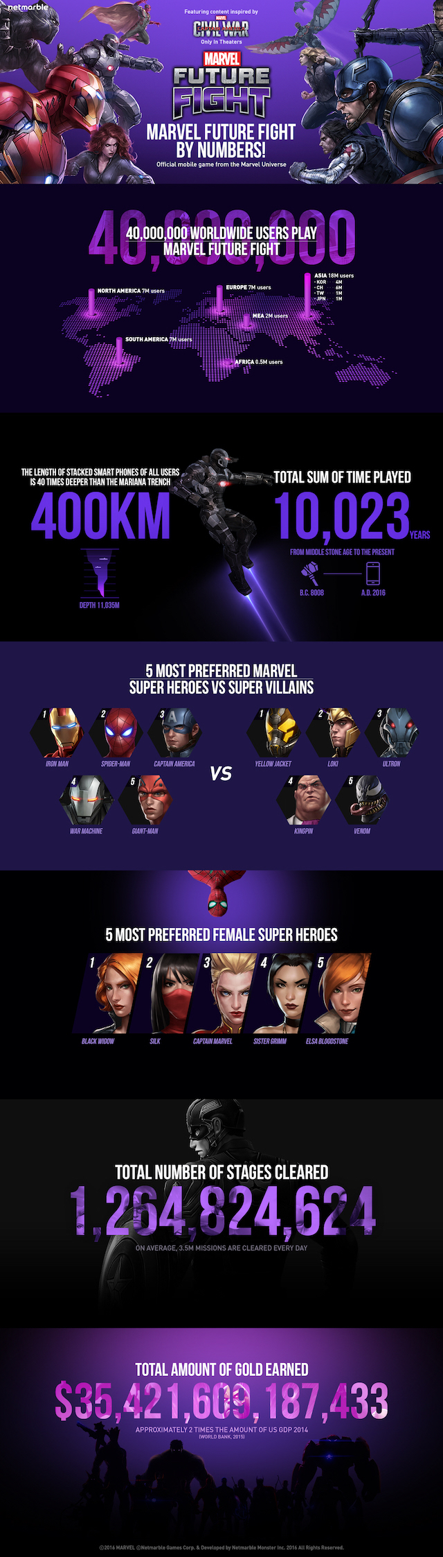 Marvel-Future-Fight-1
