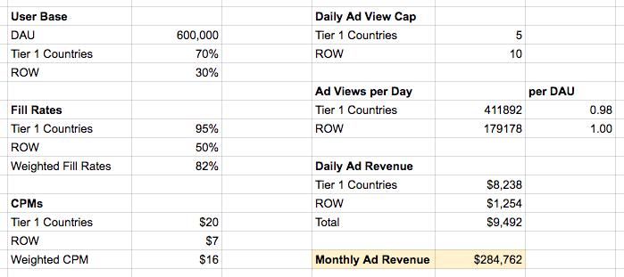 NK_revenue_estimates