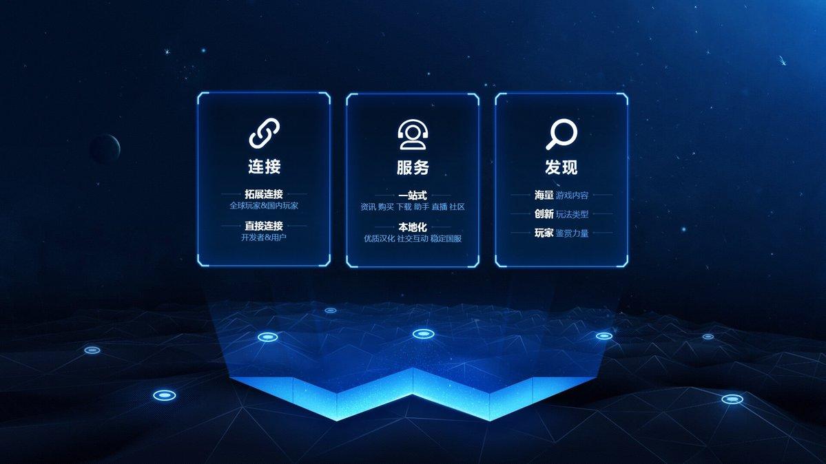 Новая игровая платформа Tencent составит неменее конкуренцию Steam