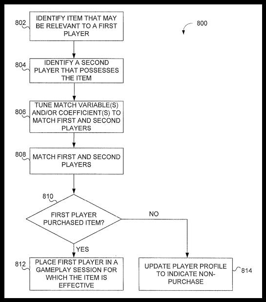 Activision получила патент на систему, которая стимулирует внутриигровые покупки