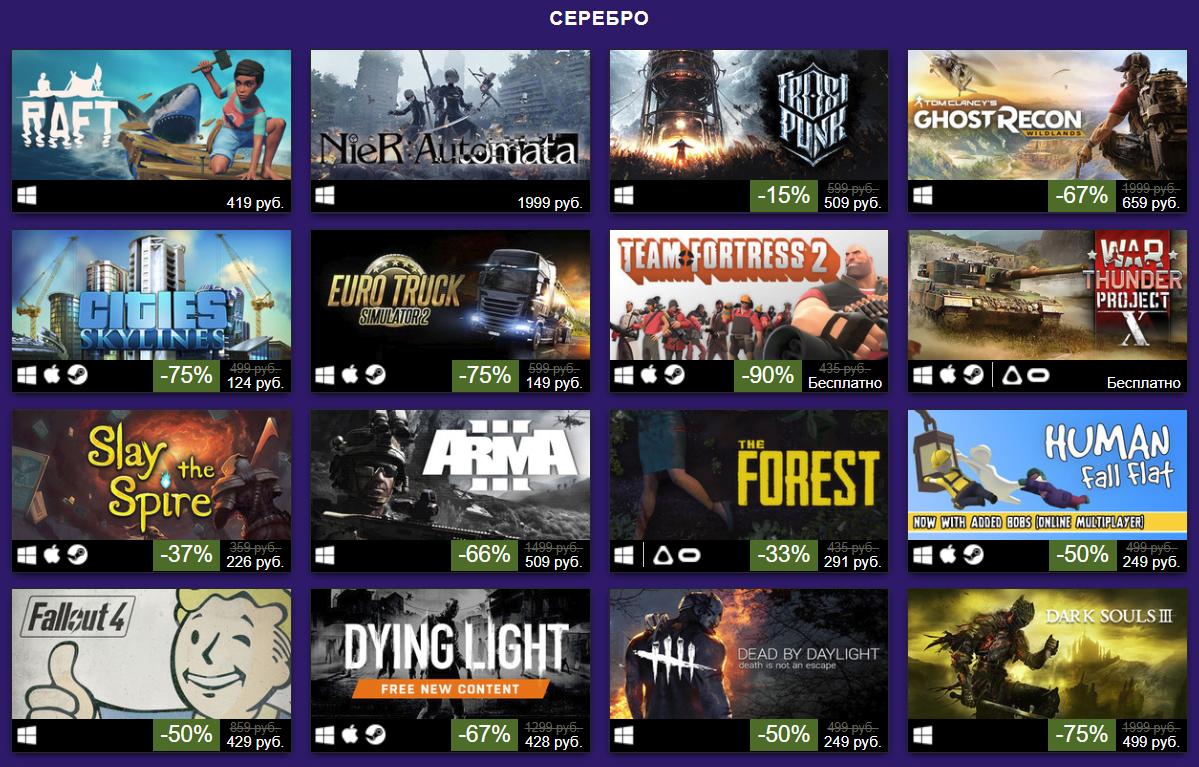 Steam назвал самые известные игры